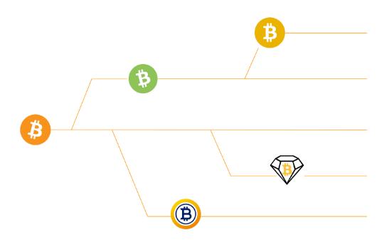 bitcoin trading fxcm deutsche bitcoin trader